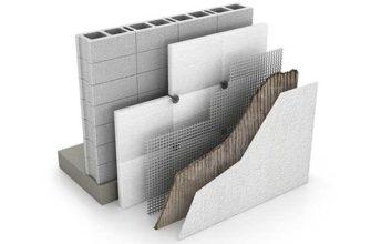 Схема утепление стены изнутри