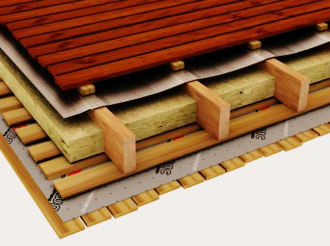 Пароизоляция пола в деревянном доме