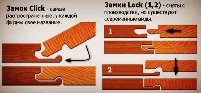 Два типа замка click and lock