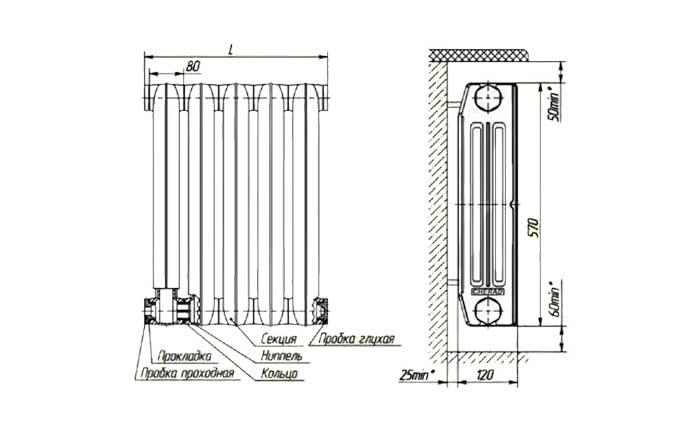 Подключение чугунного радиатора