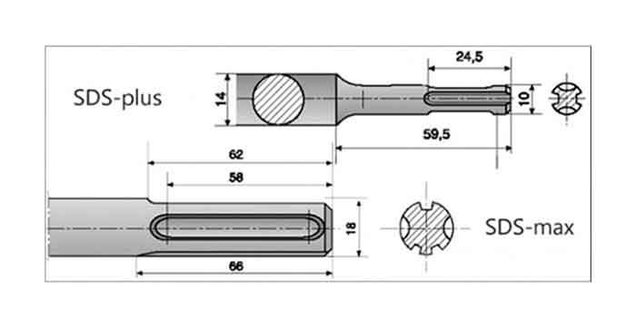 Типы патронов для перфоратора
